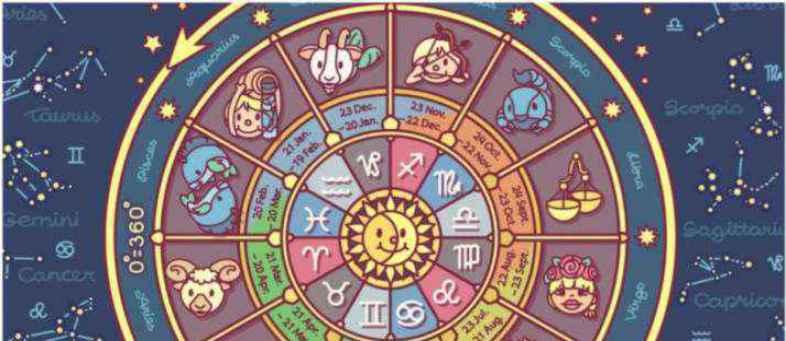 Daily Horoscope2.jpg