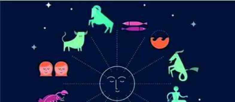 Daily Horoscope of 11 June 2021 Friday.jpg