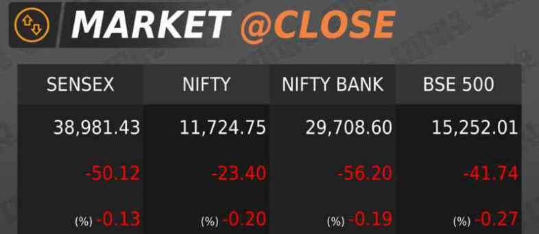 Market @close.jpg