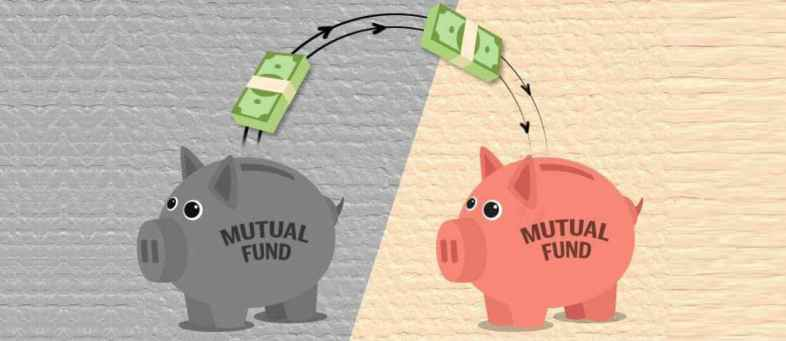 Mutual fund total Exposure in NBFC stood at Rs 2 lakh Crore in Augtst end.jpg
