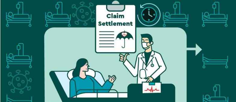 Insurance Companies, COVID 19 Insurance Claim, IRDA,.jpg