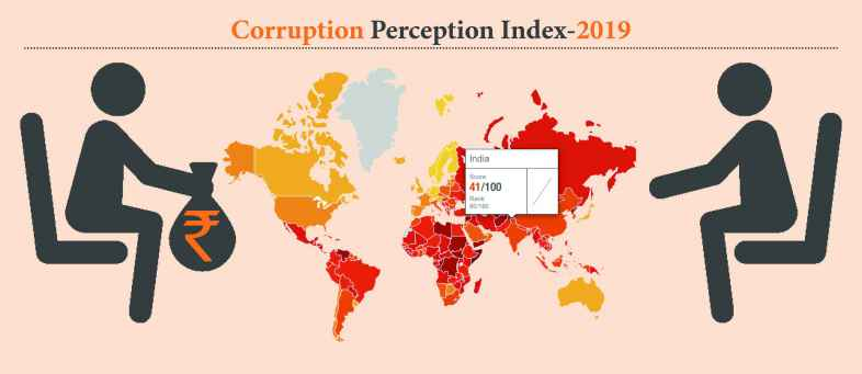 India Ranked 80th In Corruption Index, Slips By Two Places.jpg