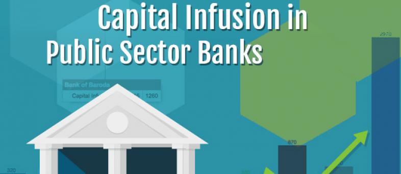 Govt Infuse Rs 70000 Crore Capital In PSU Banks.jpg