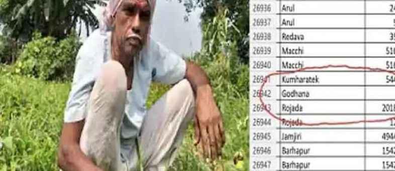 Names of 2 crore farmers removed from PM Kisan Yojana list.jpeg