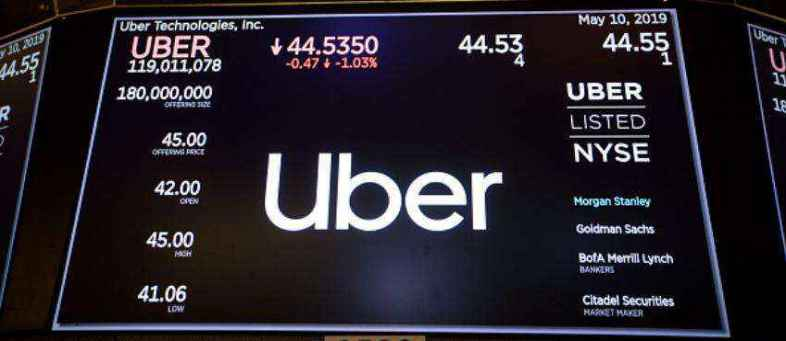 Uber joins the worst IPO list - Investors lost 4,580 crores in 1 day.jpg